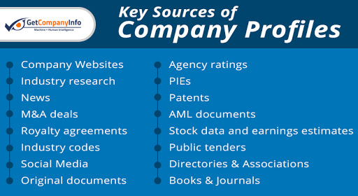 Sources for Company Information and Research